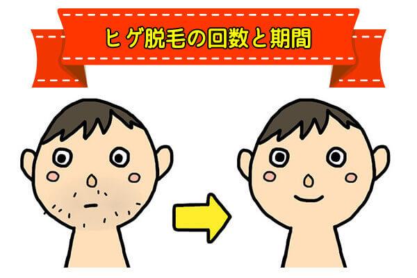 ヒゲ脱毛の平均回数と期間