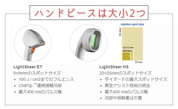 ライトシェアデュエットの照射口の画像