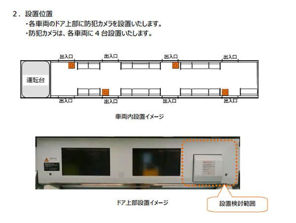 JR東日本の防犯カメラ取り付け位置