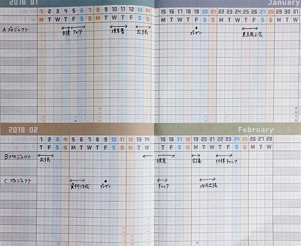 ジブン手帳のガントチャート使用例