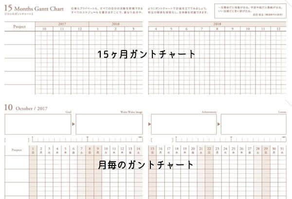 逆算手帳のガントチャート活用例