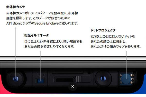 iPhoneXの全面にあるカメラの詳細情報