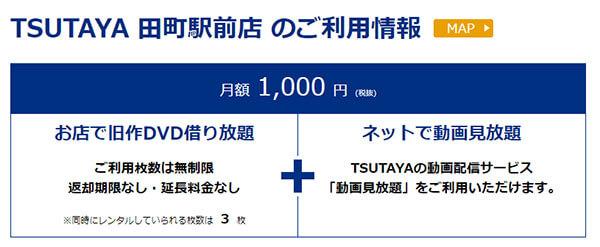 TSUTAYA田町駅前店でのTSUTAYAプレミアム月額料金と同時レンタル可能本数