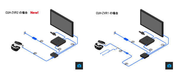 ケーブルが1本減った&直接HDRコンテンツの視聴ができる