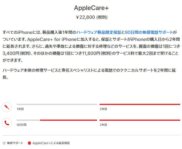 iPhoneXのAppleCare+のサービス内容