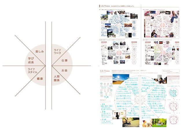 逆算手帳に使えるカバー3選と『ジブン手帳』風の使い方
